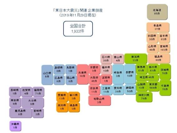 東日本大震災による関連倒産件数の全国分布図です